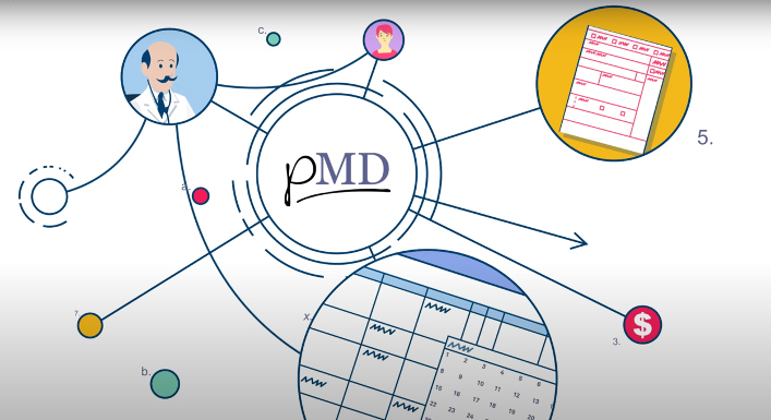 pMD + Billing revenue cycle management services